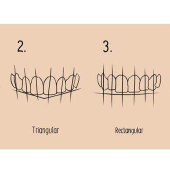Voici ce que la forme de vos dents révèle sur votre personnalité